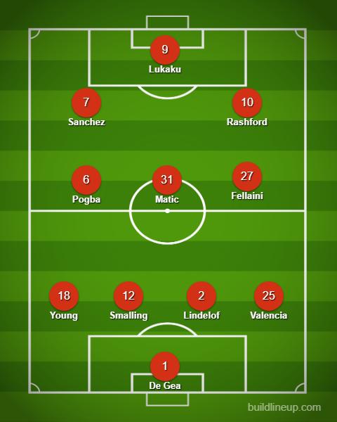 Prediksi Line Up Manchester United