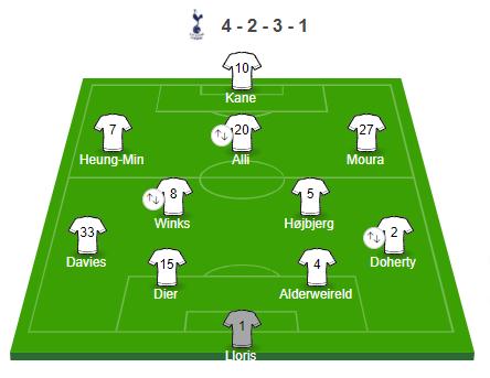 LU Tottenham